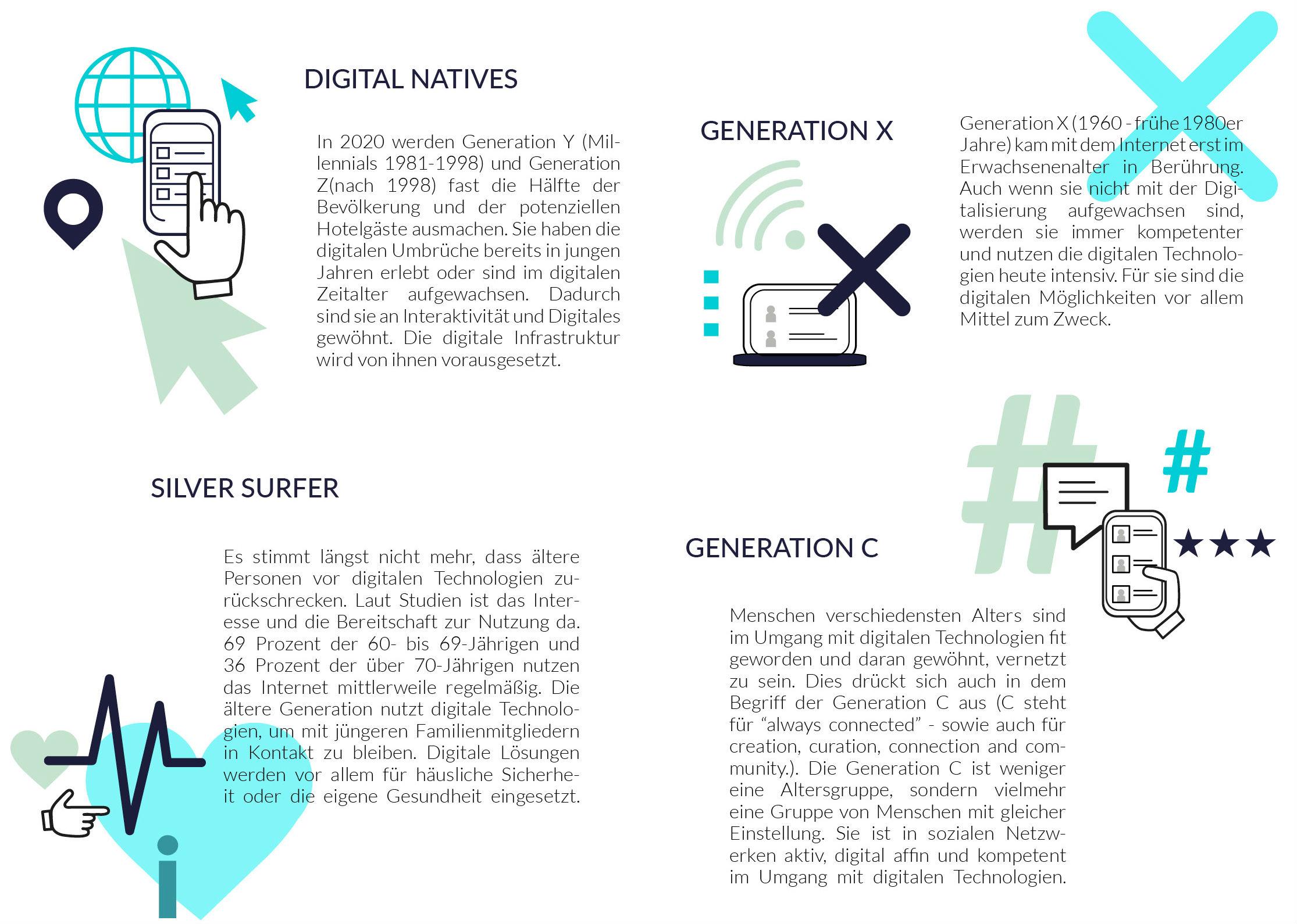 Digitale Bedürfnisse in der digitalisierten Gesellschaft