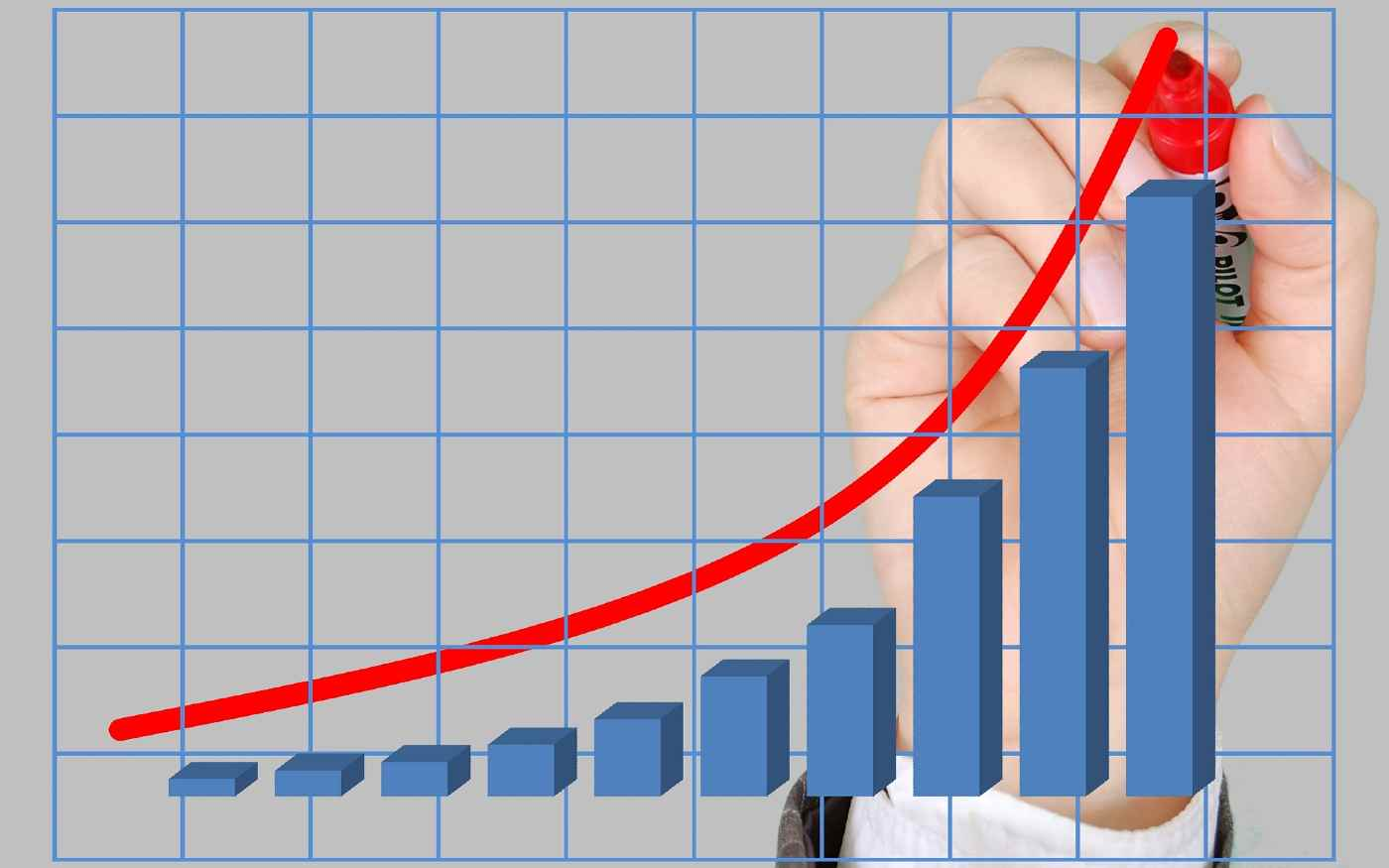 Image of a graph with increasing bars representing a rise in profits over time